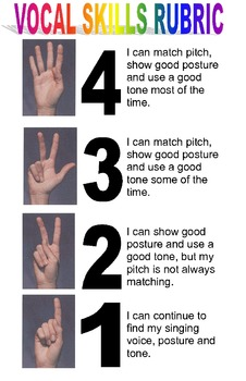 Singing Skills Rubric for the Music Classroom (Poster)