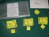 Single Digit Multiplication Math Center Classroom Game- Hard Good