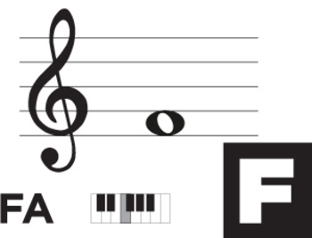 Single Note Music Posters Treble/Bass/Solfege