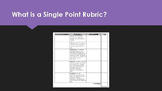 Single Point Rubric Grading Package