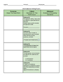 Single Point Rubric Informational Writing
