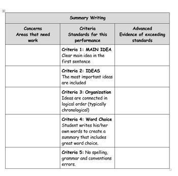 Single Point Rubric - Summary Writing