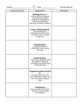 Single-Point Rubric for Informative Writing (2nd Grade)- Editable