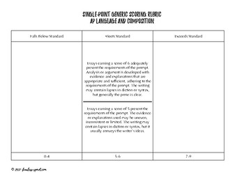 Single-Point Rubrics for AP Language and Composition Essays