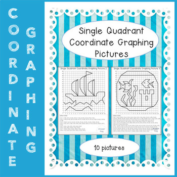 Have Fun with Mystery Pictures! (Single Quadrant Coordinate Graphing Pictures)