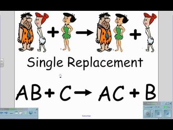 Single-Replacement Chemical Reaction of Aluminum with Aqueous Copper Chloride