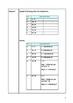 Singpapore Math Grade 5 Word Problems on Ratio