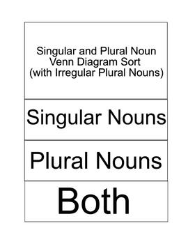 Singular, Plural, and Irregular Plural Noun Venn Diagram Cards