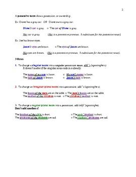 Singular, Plural, and Possessive Nouns Notes