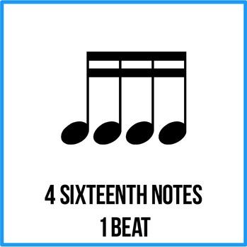 Rhythm Posters / Flashcards