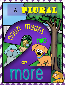 Singular and Plural Noun Posters - (Smaller Size Prints included)