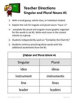 Singular and Plural Nouns 2nd - 3rd Grade Common Core Differentiated Worksheets