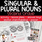 Singular and Plural Nouns Activity with Lesson Plans, Hand