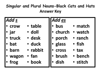 Singular and Plural Nouns-Halloween Theme