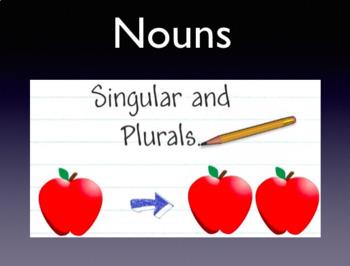 Singular and Plural Nouns Rules Keynote