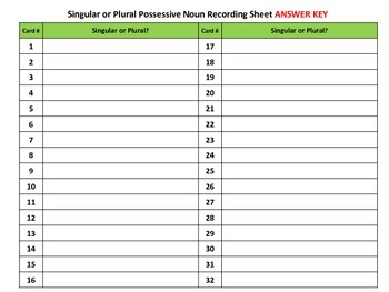 Singular and Plural Possessive Nouns