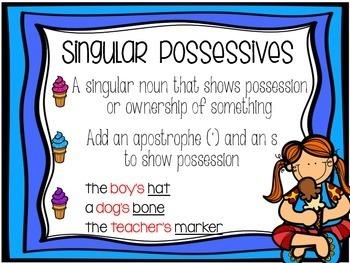 Singular and Plural Possessives