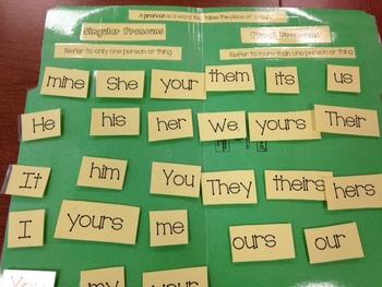 Singular and Plural Pronouns Center