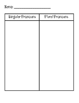 Singular and Plural Pronouns Sort