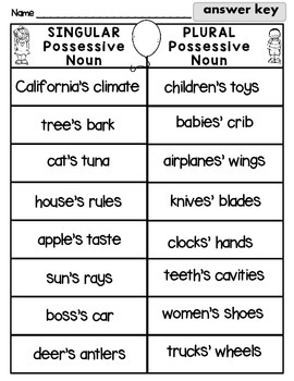 Singular or Plural Possessive Noun Sort by Rock Paper Scissors | TpT