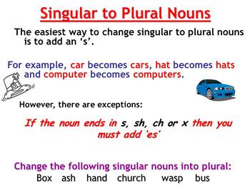 Singular to Plural Nouns