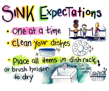 Sink Expectations Poster (For the art room)