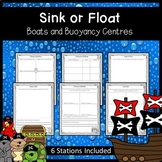 Sink or Float: Boats and Buoyancy Centres