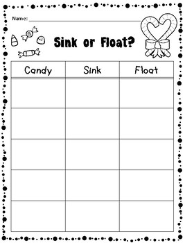 Sink or Float Candy Experiment Worksheet