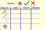 Sink or Float Experiment SmartBoard Activity