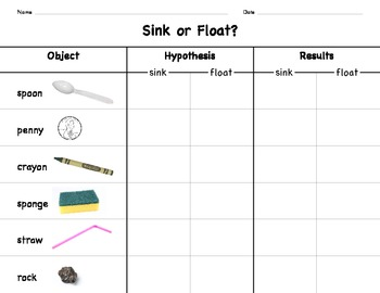 Sink or Float Graphic Organizer