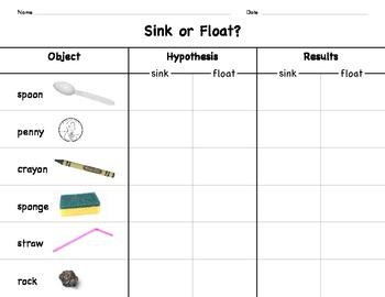 Sink or Float Graphic Organizer
