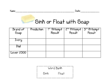 Sink or Float with Soap