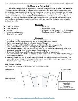 Sinkhole in a Cup Classroom Activity