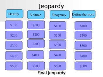 Sinking and Floating Jeopardy