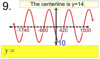 Sinusoids in Degrees: Writing an Equation of Sine and Cosine for SMART Notebook