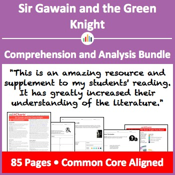 Sir Gawain and the Green Knight – Comprehension and Analysis Bundle
