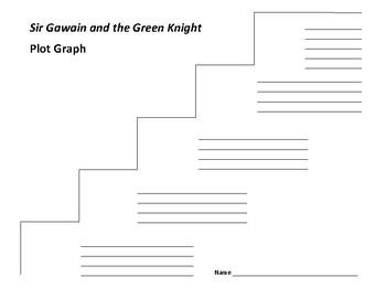 Sir Gawain and the Green Knight Plot Graph