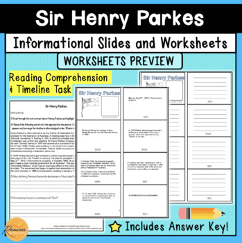 Sir Henry Parkes and his Contribution to Australian Democracy-Slides & Worksheet