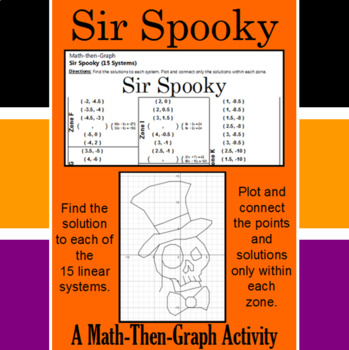 Sir Spooky - 15 Linear Systems & Coordinate Graphing Activity