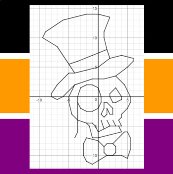 Sir Spooky - A Math-Then-Graph Activity - Solve 2-Step Equations