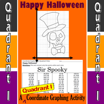 Sir Spooky - A Quadrant I Coordinate Graphing Activity