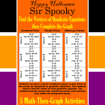 Sir Spooky - Finding Vertices - 5 Math-Then-Graph Activities