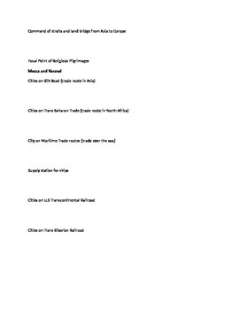 Site and Situation Worksheet