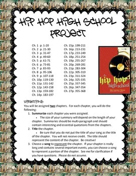 Sitomer's Hip Hop High School (Alt. Assessment Project)