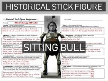 Sitting Bull Historical Stick Figure (Mini-biography)