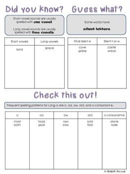 4th Grade Sitton Spelling - Units 1-10