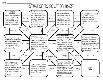 Linear Relationships (Situation to Equation) Maze Activity 6.6B and 6.6C