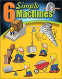 Six (6) Simple Machines Clip Art Pack for STEM activities