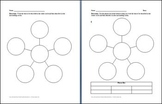 Description Circle Graphic Organizers Mini-Bundle