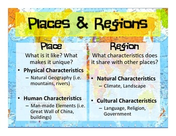 Six Essential Elements Of Geography Posters